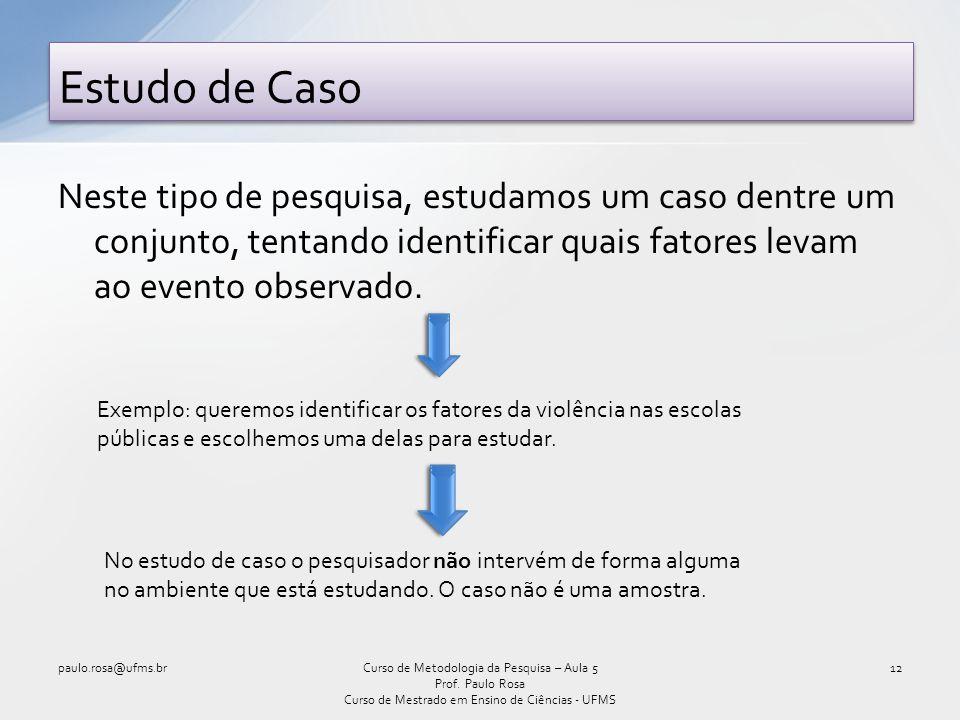Neste tipo de pesquisa, estudamos um caso dentre um conjunto, tentando identificar quais fatores levam ao evento observado. Estudo de Caso paulo.rosa@