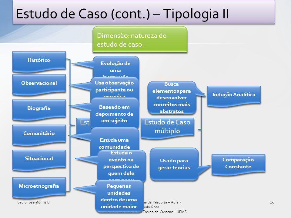 Estudo de Caso (cont.) – Tipologia II paulo.rosa@ufms.br15Curso de Metodologia da Pesquisa – Aula 5 Prof. Paulo Rosa Curso de Mestrado em Ensino de Ci