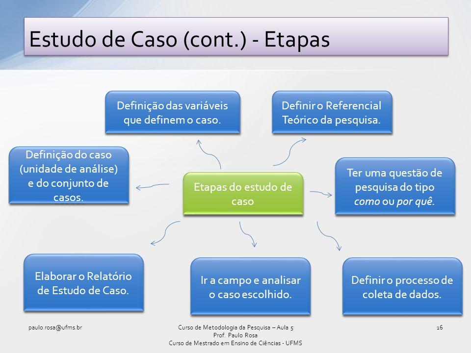 Estudo de Caso (cont.) - Etapas paulo.rosa@ufms.br16Curso de Metodologia da Pesquisa – Aula 5 Prof. Paulo Rosa Curso de Mestrado em Ensino de Ciências