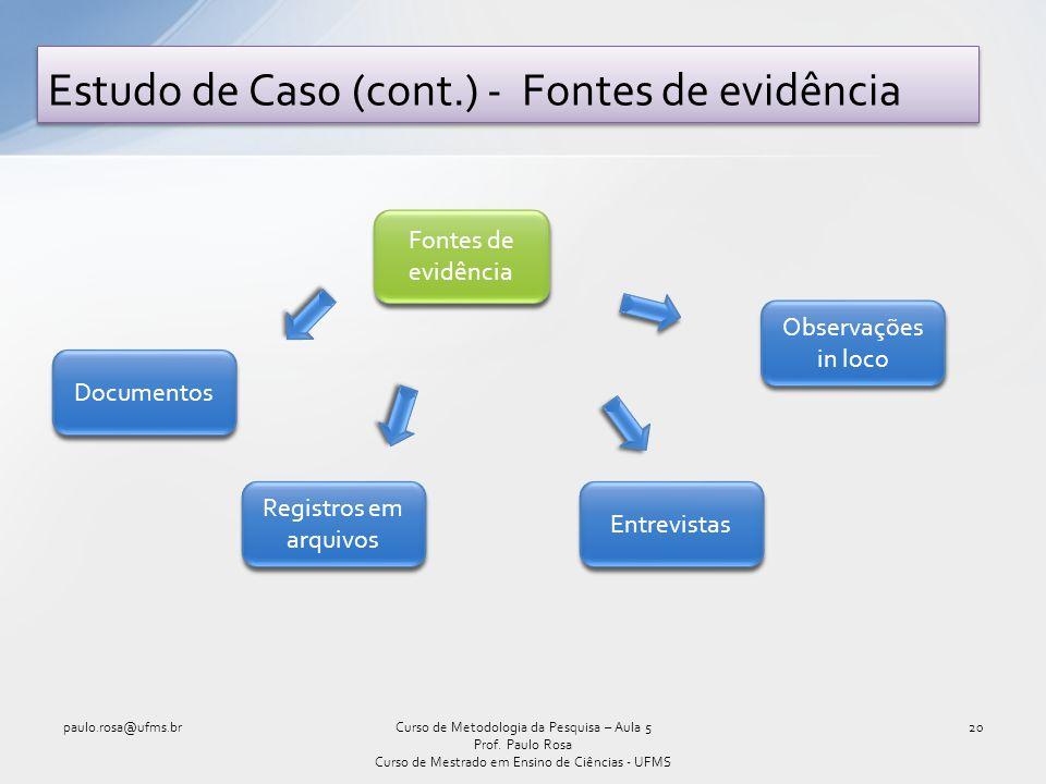 Estudo de Caso (cont.) - Fontes de evidência paulo.rosa@ufms.br20Curso de Metodologia da Pesquisa – Aula 5 Prof. Paulo Rosa Curso de Mestrado em Ensin