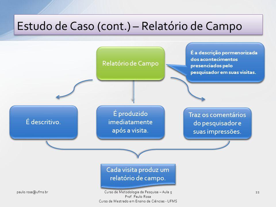 Estudo de Caso (cont.) – Relatório de Campo paulo.rosa@ufms.br22Curso de Metodologia da Pesquisa – Aula 5 Prof. Paulo Rosa Curso de Mestrado em Ensino