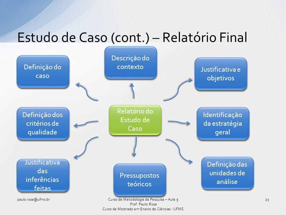 Estudo de Caso (cont.) – Relatório Final paulo.rosa@ufms.br23Curso de Metodologia da Pesquisa – Aula 5 Prof. Paulo Rosa Curso de Mestrado em Ensino de