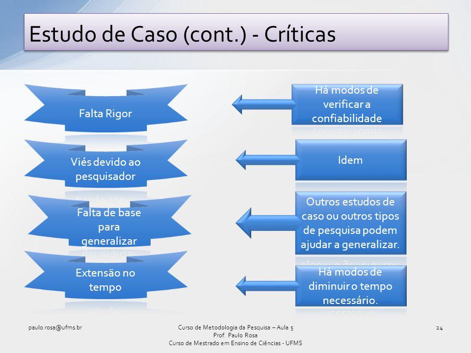 Estudo de Caso (cont.) - Críticas paulo.rosa@ufms.br24Curso de Metodologia da Pesquisa – Aula 5 Prof. Paulo Rosa Curso de Mestrado em Ensino de Ciênci