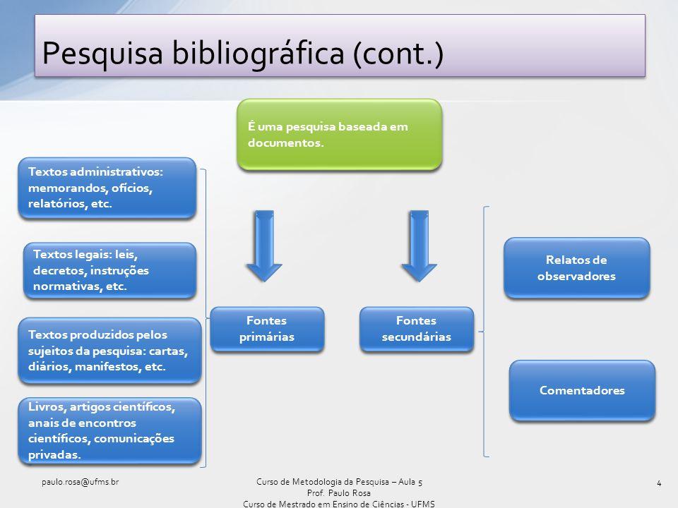 Para saber mais ( os arquivos se encontram na área de textos de apoio) paulo.rosa@ufms.br25Curso de Metodologia da Pesquisa – Aula 5 Prof.
