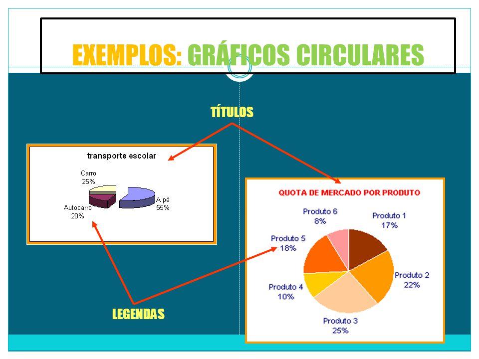 EXEMPLOS: GRÁFICOS CIRCULARES TÍTULOS LEGENDAS