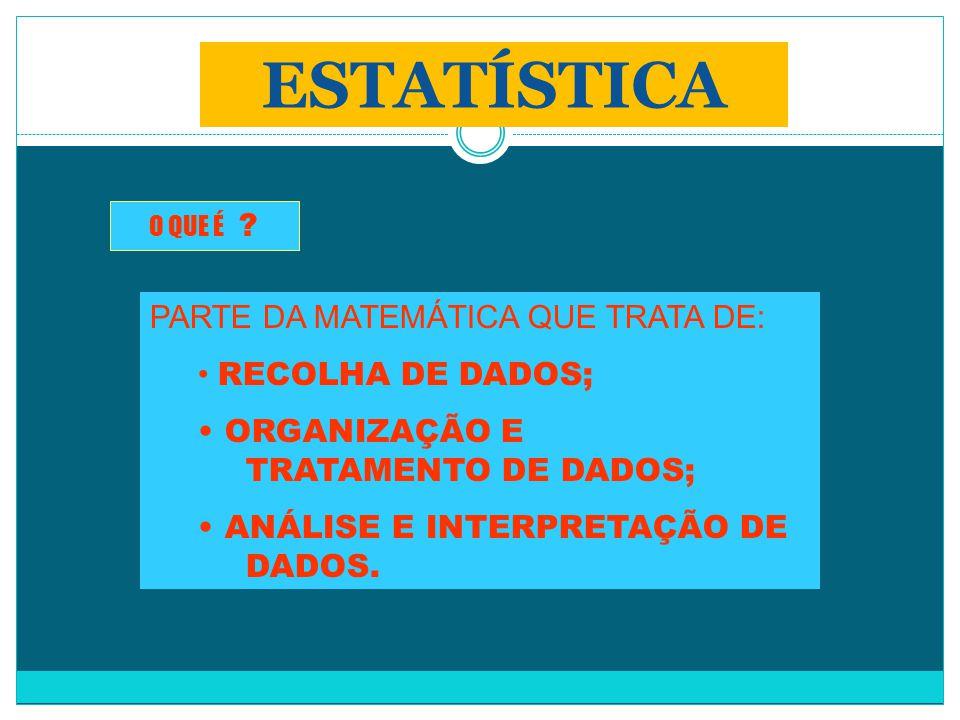 RECOLHA DE DADOS INQUÉRITOS QUESTIONÁRIOS (pág 152) ORGANIZAÇÃO E TRATAMENTO DE DADOS PREVISÕES CONCLUSÕES (155) INDICADORES MEDIDAS COMPARAÇÕES (155) REGISTO DE CONTAGEM TABELAS E GRÁFICOS (153) ANÁLISE DE DADOS