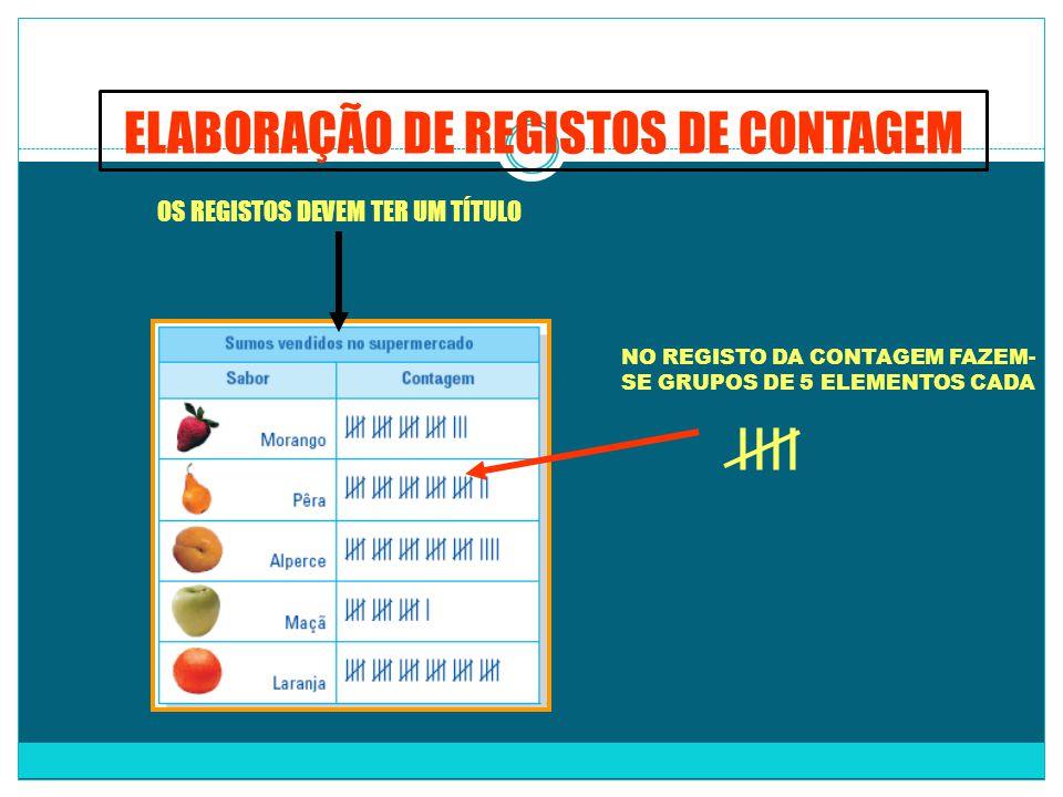 ELABORAÇÃO DE REGISTOS DE CONTAGEM NO REGISTO DA CONTAGEM FAZEM- SE GRUPOS DE 5 ELEMENTOS CADA IIII OS REGISTOS DEVEM TER UM TÍTULO