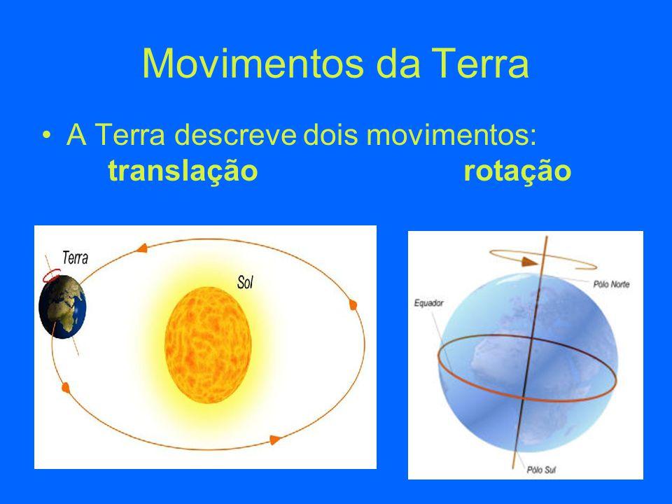 ☺O movimento de translação é o tempo que a Terra demora a dar uma volta completa em torno do Sol.
