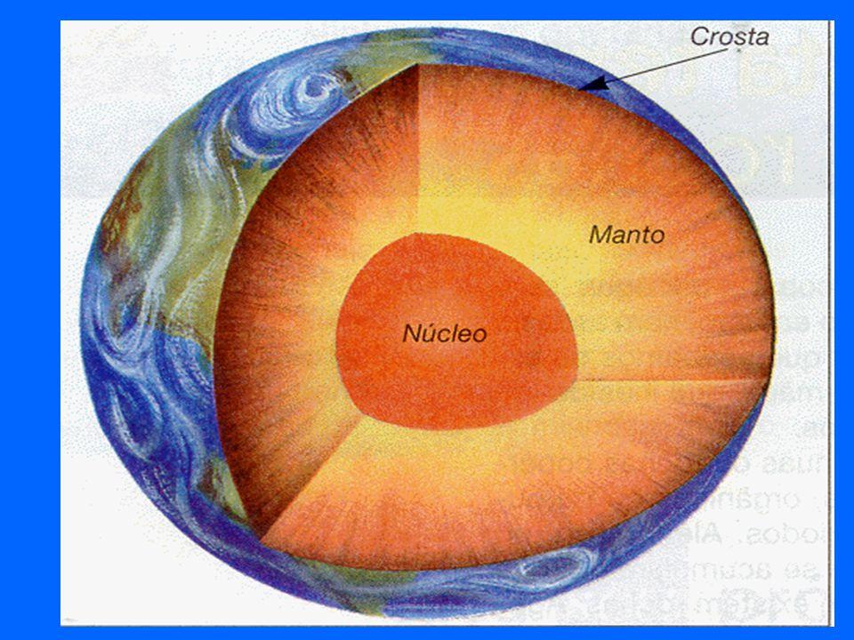 ☺A crosta ou crusta é a porção externa da Terra, e pode ser dividida em crosta continental e em crosta oceânica.