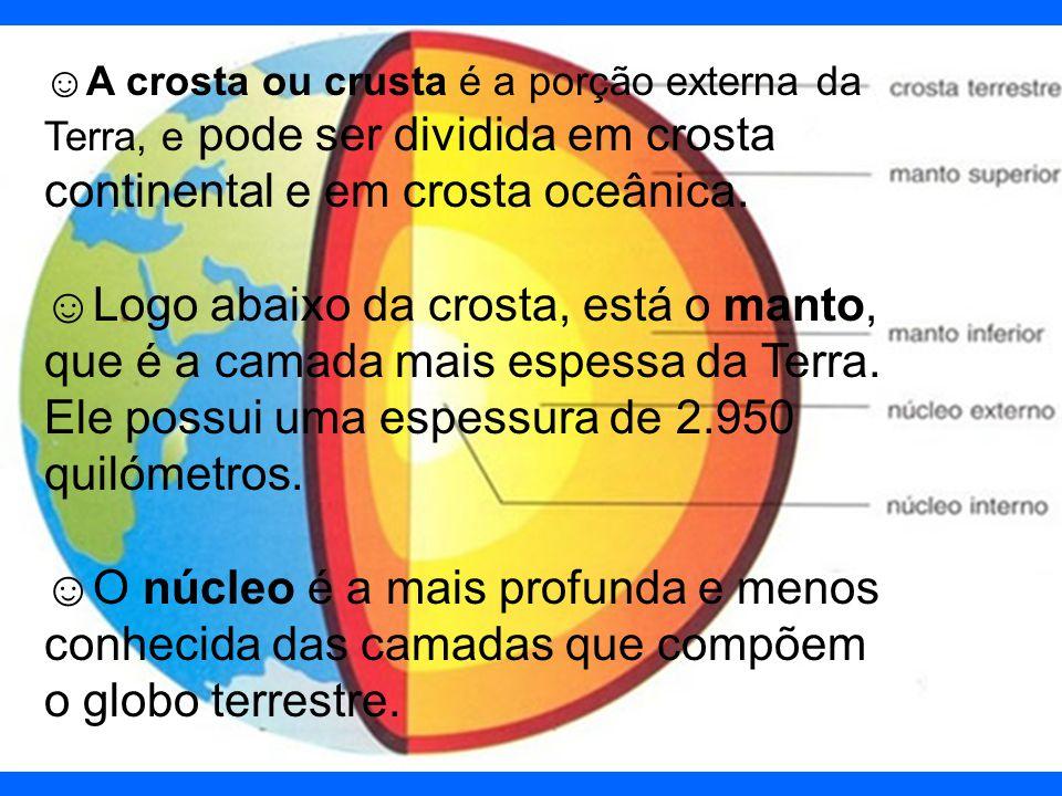 Movimentos da Terra A Terra descreve dois movimentos: translação rotação