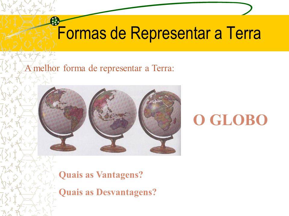 Formas de Representar a Terra SumárioSumário: Formas de Representar a Terra: o Globo o Mapas o Imagens de Satélite o Fotografia Aérea o SIG (Sistemas