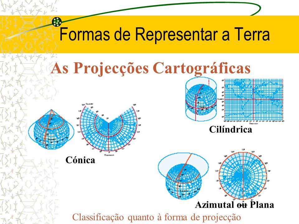Formas de Representar a Terra Cilíndrica Cónica Azimutal ou Plana Classificação quanto à forma de projecção As Projecções Cartográficas