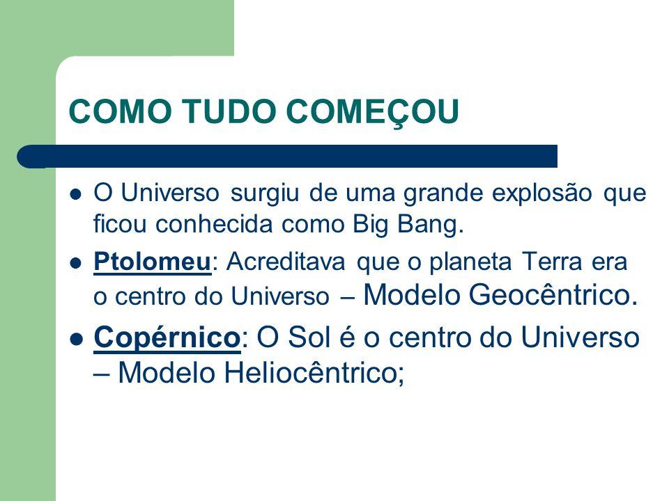 COMO TUDO COMEÇOU O Universo surgiu de uma grande explosão que ficou conhecida como Big Bang. Ptolomeu: Acreditava que o planeta Terra era o centro do