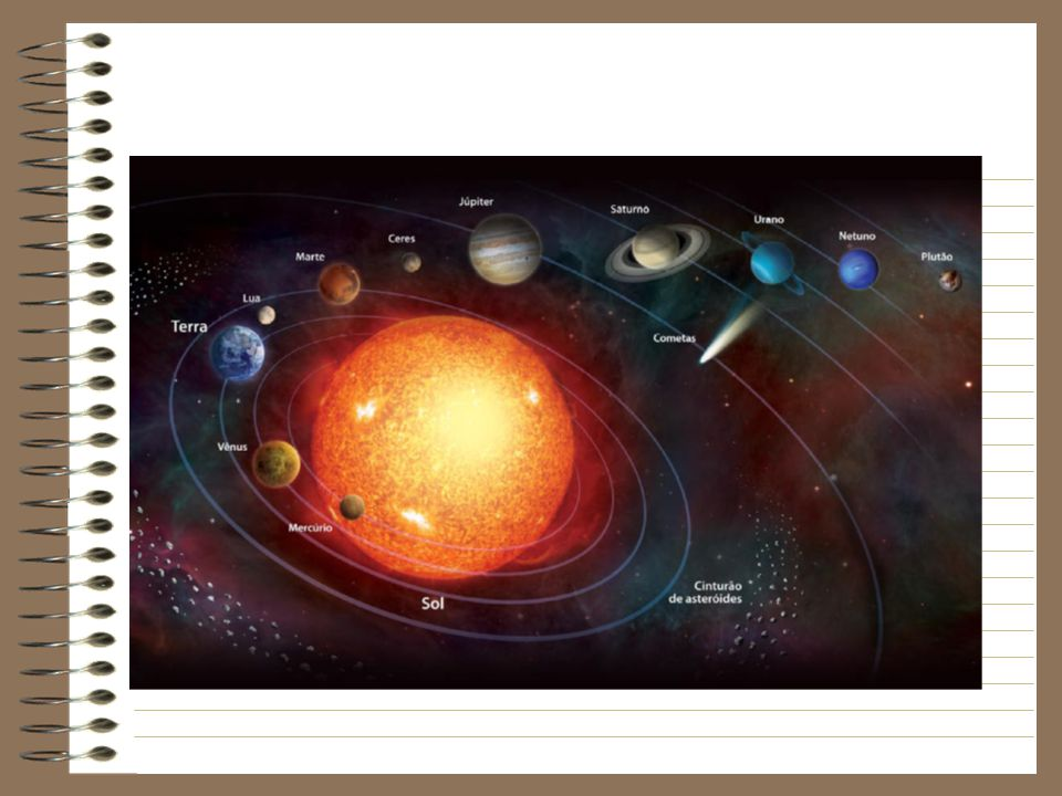 No dia seguinte dona Benta falou da formação do nosso sistema solar.