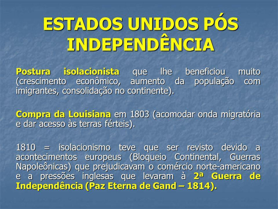 ESTADOS UNIDOS PÓS INDEPENDÊNCIA Postura isolacionista que lhe beneficiou muito (crescimento econômico, aumento da população com imigrantes, consolidação no continente).