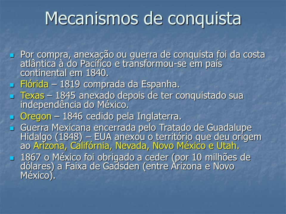 Mecanismos de conquista Por compra, anexação ou guerra de conquista foi da costa atlântica à do Pacífico e transformou-se em país continental em 1840.
