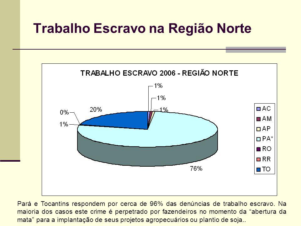 Trabalho Escravo na Região Norte Pará e Tocantins respondem por cerca de 96% das denúncias de trabalho escravo. Na maioria dos casos este crime é perp