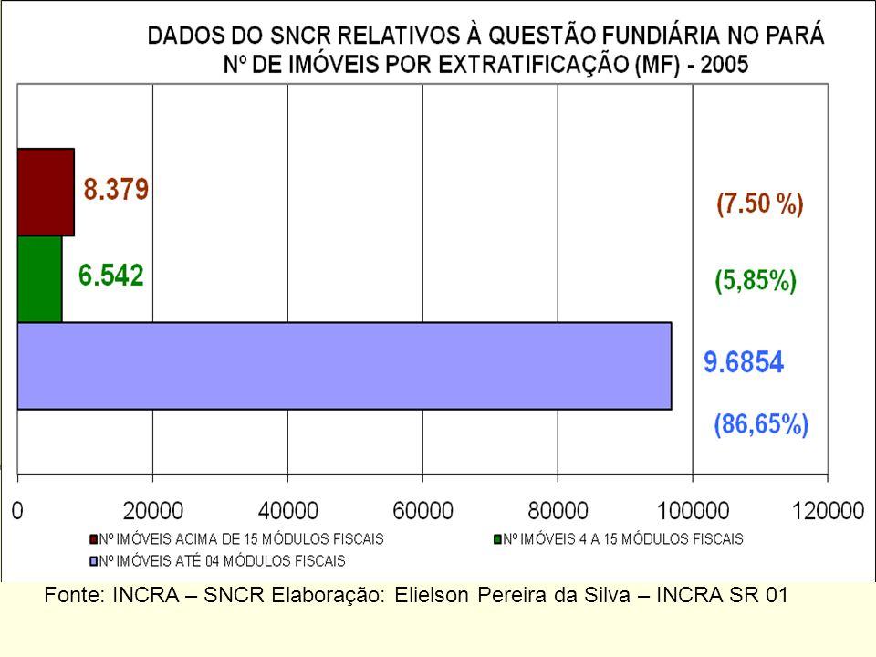 Fonte: INCRA – SNCR Elaboração: Elielson Pereira da Silva – INCRA SR 01 (7,50%)