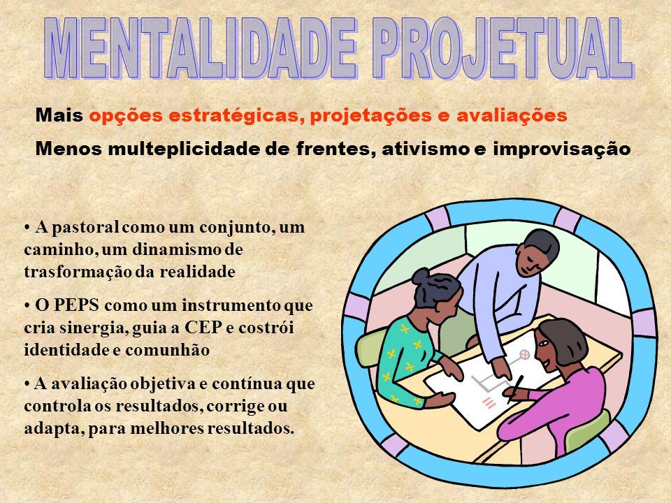 O encontro com a pessoa do jovem e sua inserção num ambiente educativo FINALIDADE REALIDADE COMUNITÁRIA CEP VOCACIONAL ASSOCIATIVA EVANGELIZAÇÃO - CAT