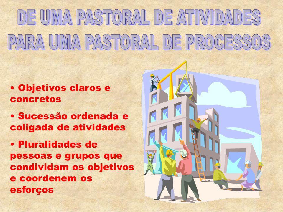 Mais opções estratégicas, projetações e avaliações Menos multeplicidade de frentes, ativismo e improvisação A pastoral como um conjunto, um caminho, u