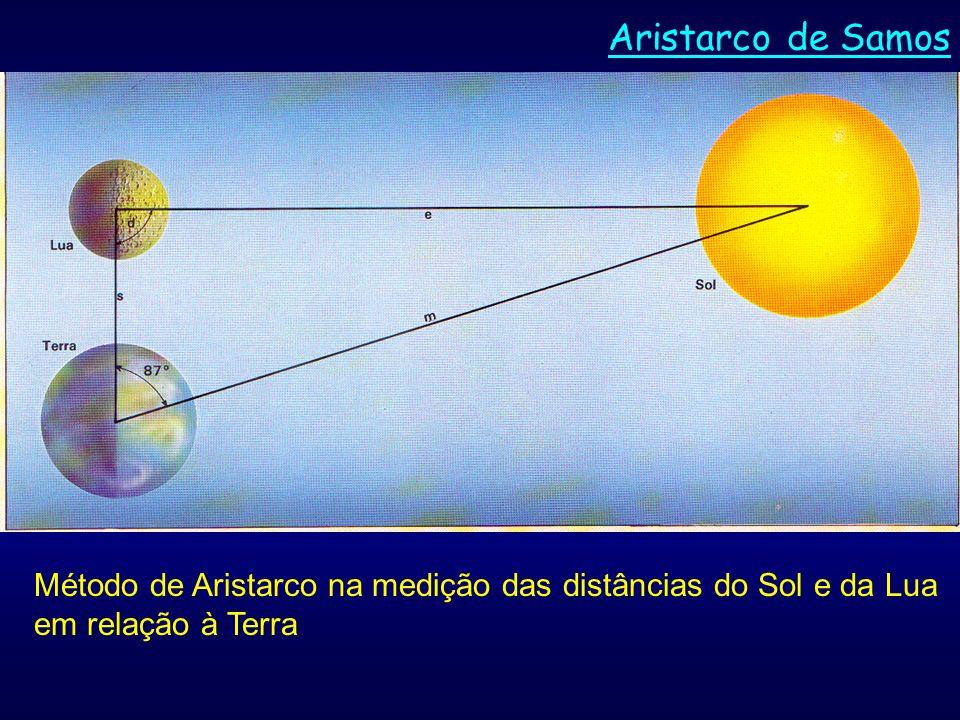 Aristarco de Samos Método de Aristarco na medição das distâncias do Sol e da Lua em relação à Terra