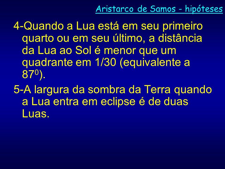 4-Quando a Lua está em seu primeiro quarto ou em seu último, a distância da Lua ao Sol é menor que um quadrante em 1/30 (equivalente a 87 0 ). 5-A lar