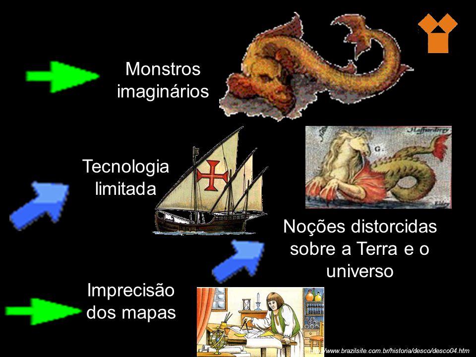 Imprecisão dos mapas Monstros imaginários Tecnologia limitada Noções distorcidas sobre a Terra e o universo http://www.brazilsite.com.br/historia/desco/desco04.htm