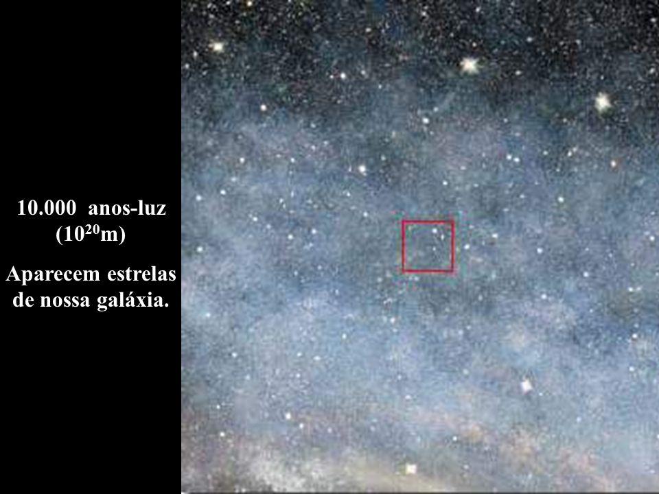 10.000 anos-luz (10 20 m) Aparecem estrelas de nossa galáxia.