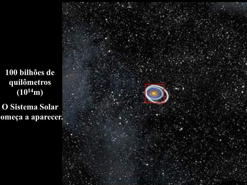 100 bilhões de quilômetros (10 14 m) O Sistema Solar começa a aparecer.