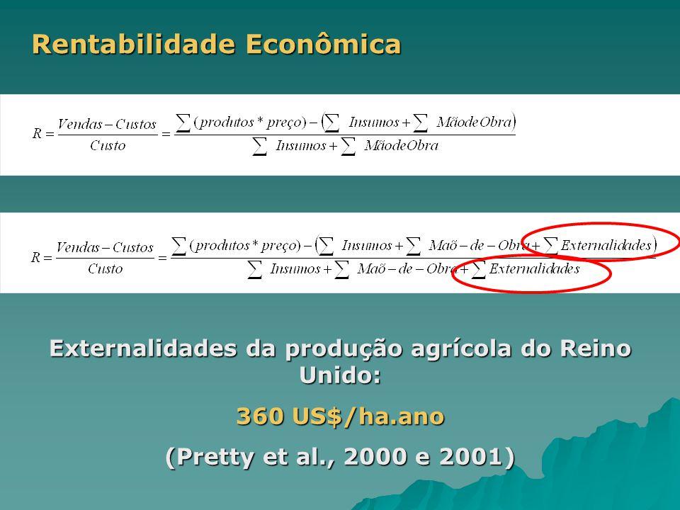 Rentabilidade Econômica Externalidades da produção agrícola do Reino Unido: 360 US$/ha.ano (Pretty et al., 2000 e 2001)