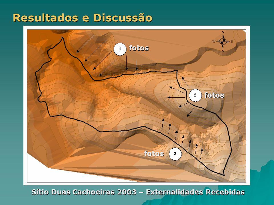 Resultados e Discussão Sítio Duas Cachoeiras 2003 – Externalidades Recebidas fotos