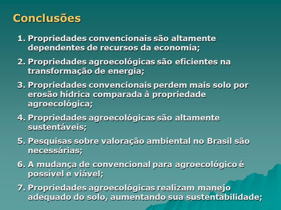 Conclusões 1.Propriedades convencionais são altamente dependentes de recursos da economia; 2.Propriedades agroecológicas são eficientes na transformação de energia; 3.Propriedades convencionais perdem mais solo por erosão hídrica comparada à propriedade agroecológica; 4.Propriedades agroecológicas são altamente sustentáveis; 5.Pesquisas sobre valoração ambiental no Brasil são necessárias; 6.A mudança de convencional para agroecológico é possível e viável; 7.Propriedades agroecológicas realizam manejo adequado do solo, aumentando sua sustentabilidade;