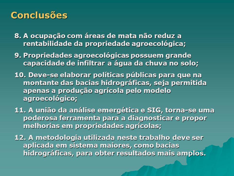 Conclusões 8.A ocupação com áreas de mata não reduz a rentabilidade da propriedade agroecológica; 9.Propriedades agroecológicas possuem grande capacidade de infiltrar a água da chuva no solo; 10.