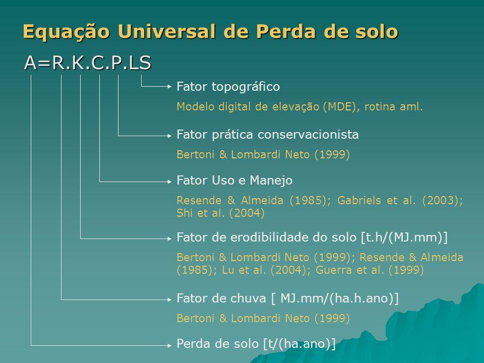 A=R.K.C.P.LS Fator topográfico Modelo digital de elevação (MDE), rotina aml. Fator prática conservacionista Bertoni & Lombardi Neto (1999) Fator Uso e