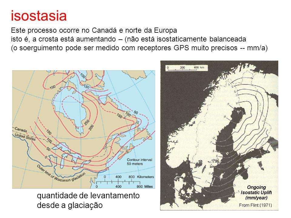 isostasia Este processo ocorre no Canadá e norte da Europa isto é, a crosta está aumentando – (não está isostaticamente balanceada (o soerguimento pod