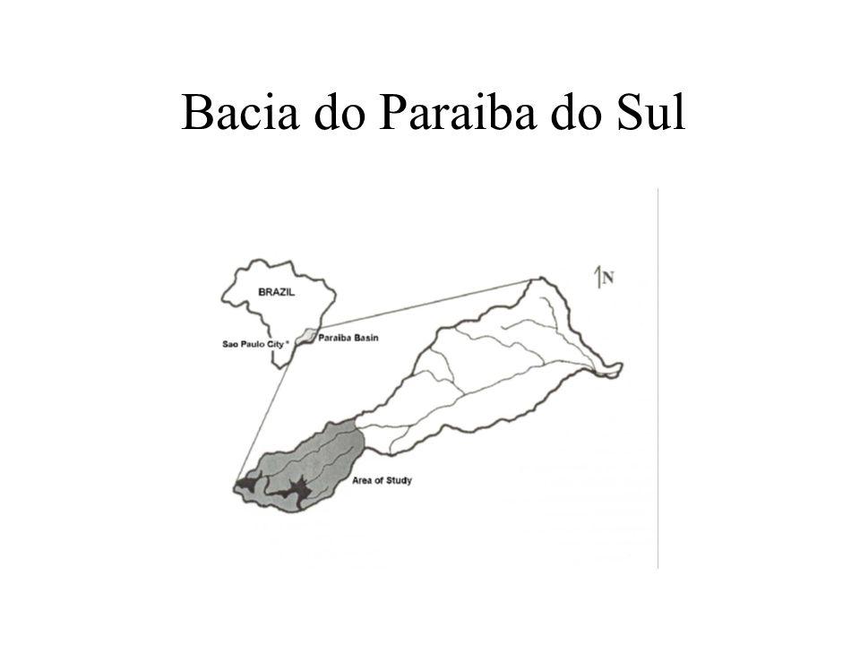 Bacia do Paraiba do Sul