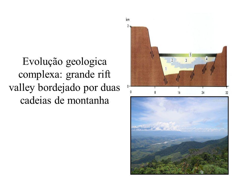 Evolução geologica complexa: grande rift valley bordejado por duas cadeias de montanha