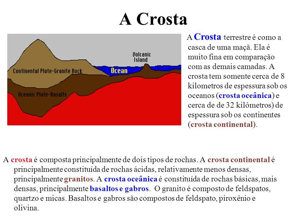 A Crosta A crosta é composta principalmente de dois tipos de rochas. A crosta continental é principalmente constituída de rochas ácidas, relativamente
