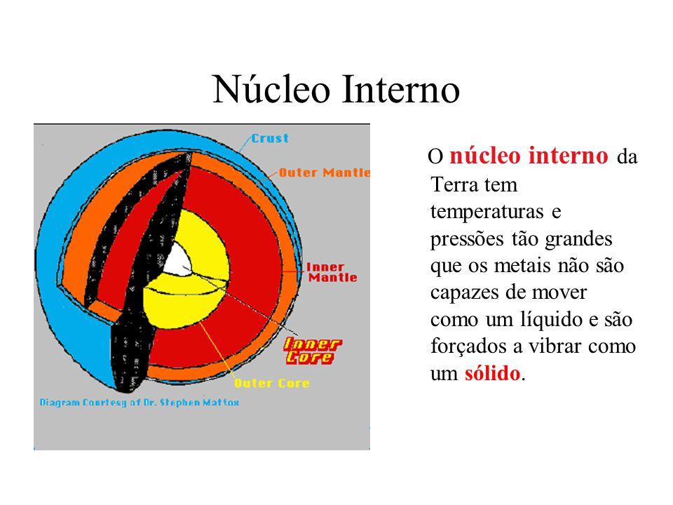 Núcleo Interno O núcleo interno da Terra tem temperaturas e pressões tão grandes que os metais não são capazes de mover como um líquido e são forçados