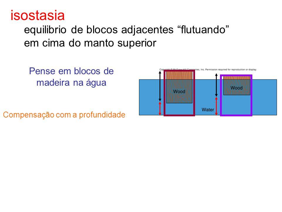 """isostasia equilibrio de blocos adjacentes """"flutuando"""" em cima do manto superior Pense em blocos de madeira na água Compensação com a profundidade"""