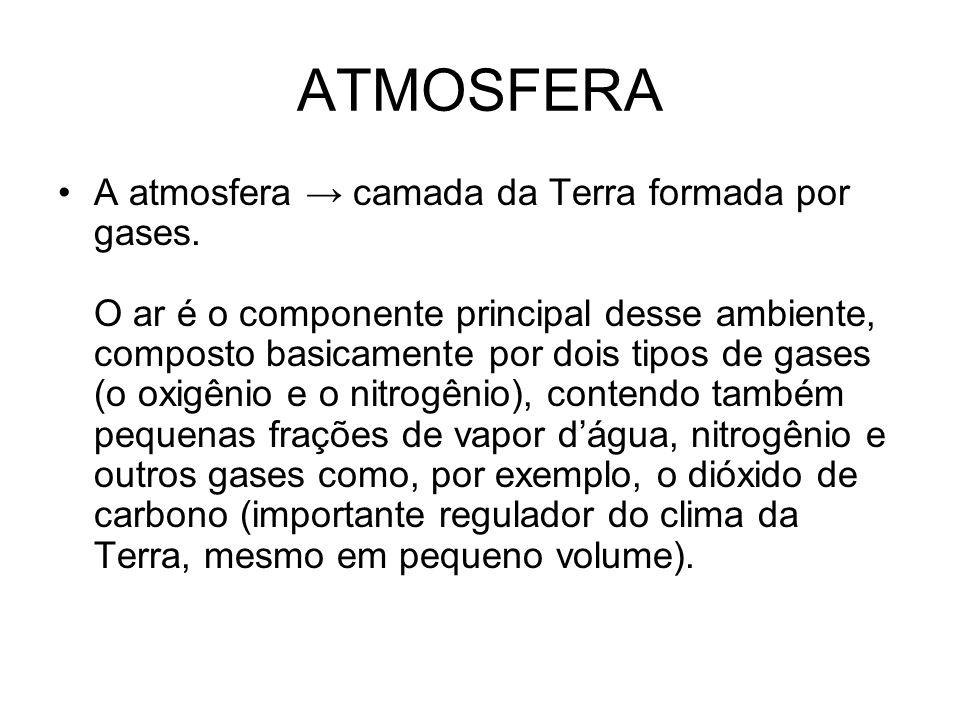 ATMOSFERA A atmosfera → camada da Terra formada por gases. O ar é o componente principal desse ambiente, composto basicamente por dois tipos de gases