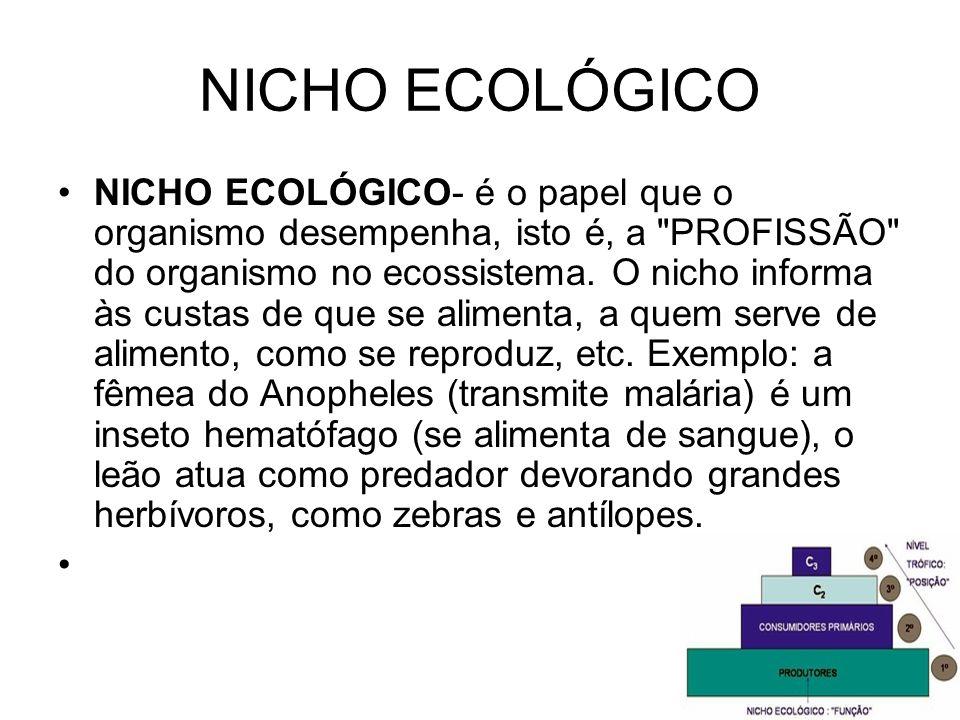 NICHO ECOLÓGICO NICHO ECOLÓGICO- é o papel que o organismo desempenha, isto é, a