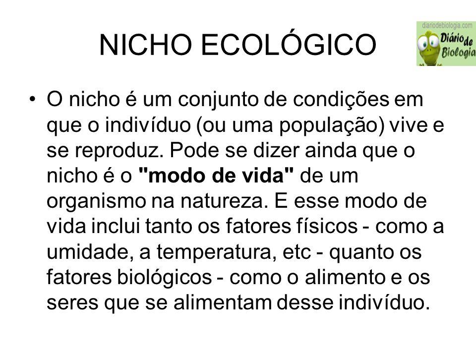 NICHO ECOLÓGICO O nicho é um conjunto de condições em que o indivíduo (ou uma população) vive e se reproduz. Pode se dizer ainda que o nicho é o