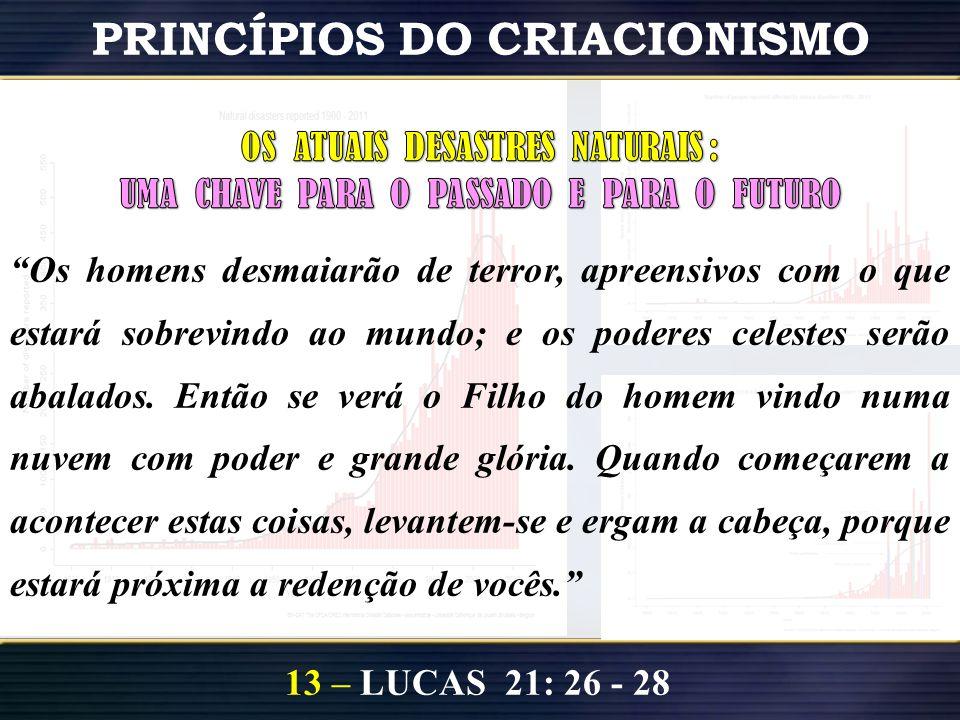 13 – LUCAS 21: 26 - 28 PRINCÍPIOS DO CRIACIONISMO