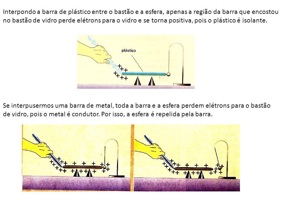 Observamos que o metal conduz a eletrização de um ponto a outro e o plástico não a conduz.
