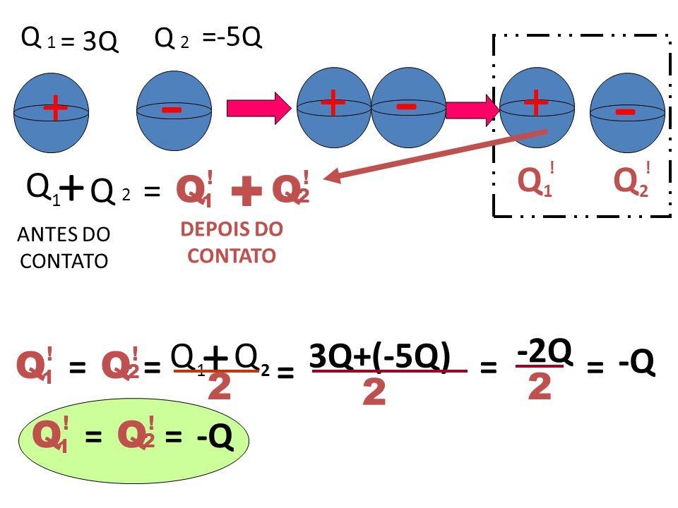 Condutores diferentes colocados em contato, adquirem cargas de mesmo sinal de mas de valores diferentes.