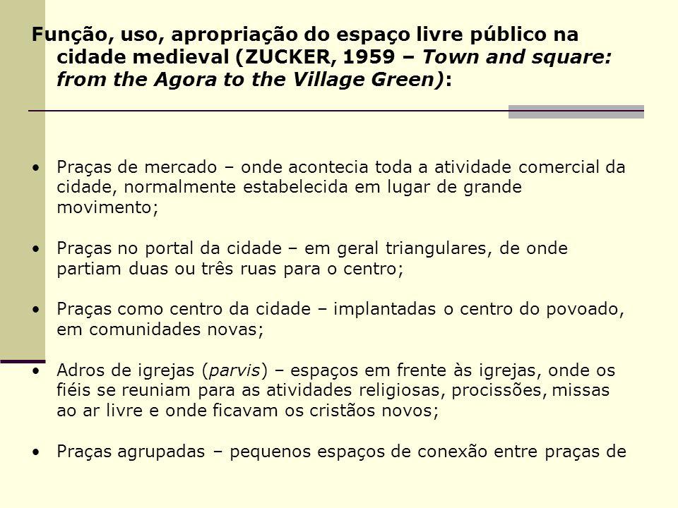 Função, uso, apropriação do espaço livre público na cidade medieval (ZUCKER, 1959 – Town and square: from the Agora to the Village Green): Praças de m