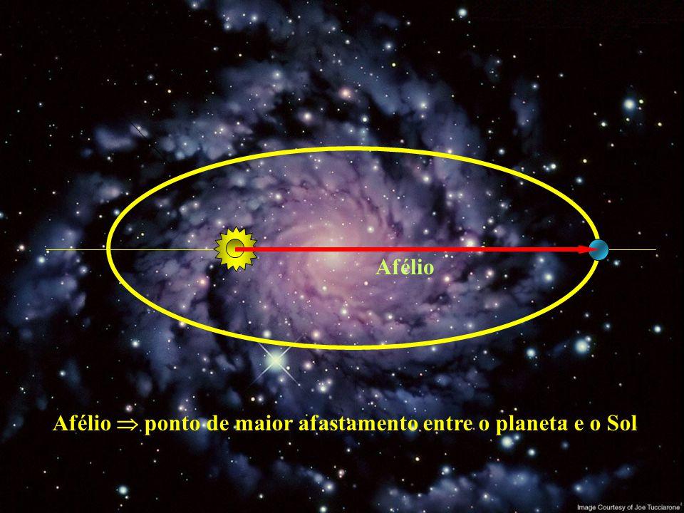 planeta Sol