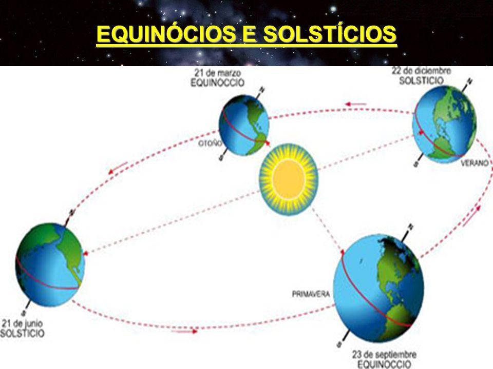 Planeta T (dias terrestres) R (km) T 2 /R 3 Mercúrio88 5,8 x 10 7 4,0 x 10 -20 Vênus224,7 1,08 x 10 8 Terra365,3 1,5 x 10 8 Marte687 2,3 x 10 8 Júpite