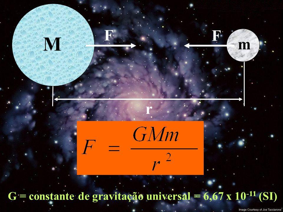 """LEI DA GRAVITAÇÃO UNIVERSAL """"Dois pontos materiais se atraem mutuamente com forças que têm a direção da reta que os une e cujas intensidades são diret"""